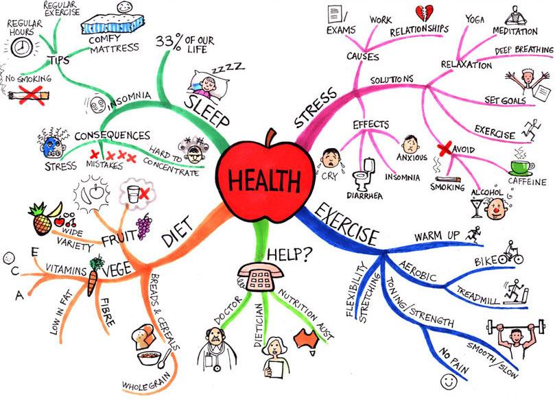 zdrowie nowy